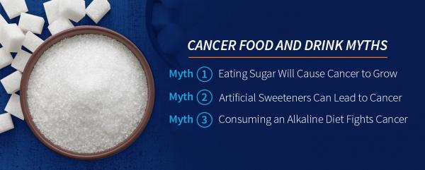 Diet and Nutrition for Bladder Cancer